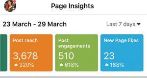 Social media result